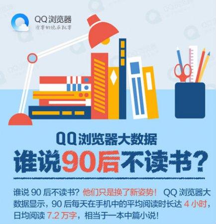 QQ浏览器大数据:各地阅读大不同,京沪爱新闻川粤爱穿越(组图)