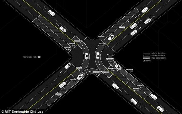 无人驾驶车公路问世 未来将不会有交通灯